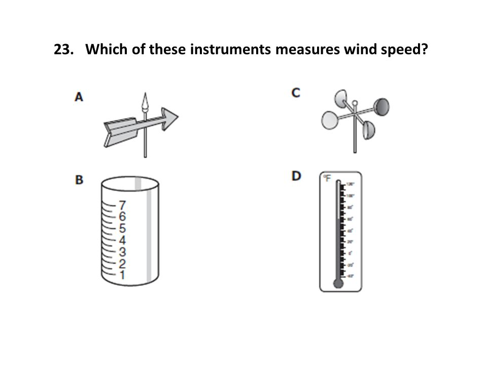 23. Which of these instruments measures wind speed?