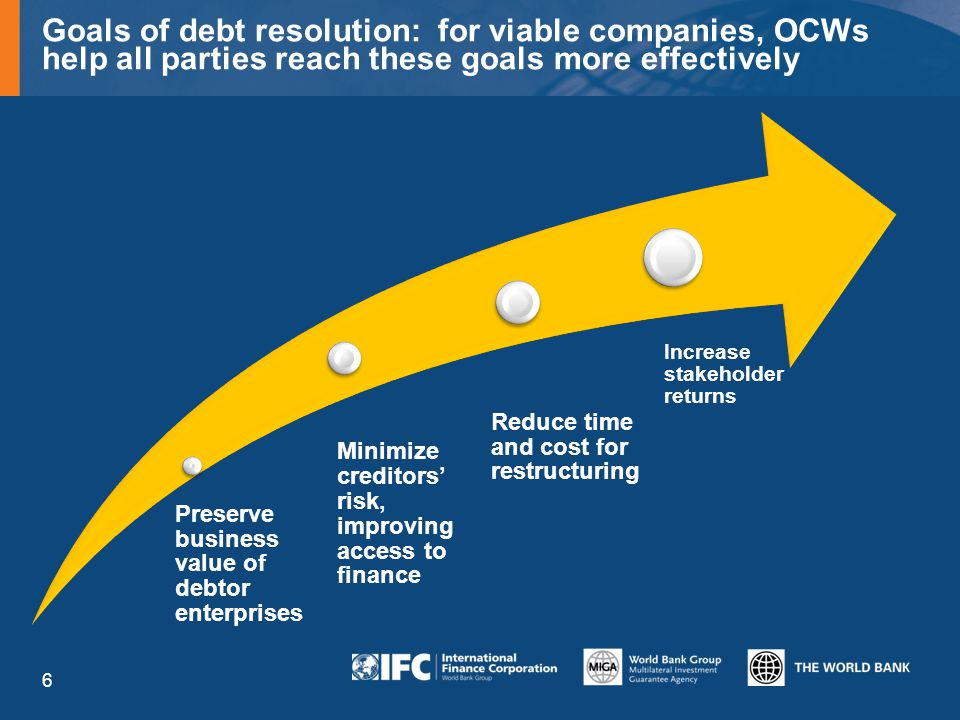 Goals of debt resolution: for viable companies, OCWs help all parties reach these goals more effectively 6 Preserve business value of debtor enterprises Minimize creditors' risk, improving access to finance Reduce time and cost for restructuring Increase stakeholder returns
