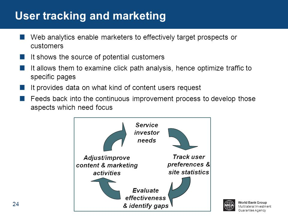 THE WORLD BANK World Bank Group Multilateral Investment Guarantee Agency 24 Web analytics enable marketers to effectively target prospects or customers It shows the source of potential customers It allows them to examine click path analysis, hence optimize traffic to specific pages It provides data on what kind of content users request Feeds back into the continuous improvement process to develop those aspects which need focus User tracking and marketing Service investor needs Track user preferences & site statistics Evaluate effectiveness & identify gaps Adjust/improve content & marketing activities