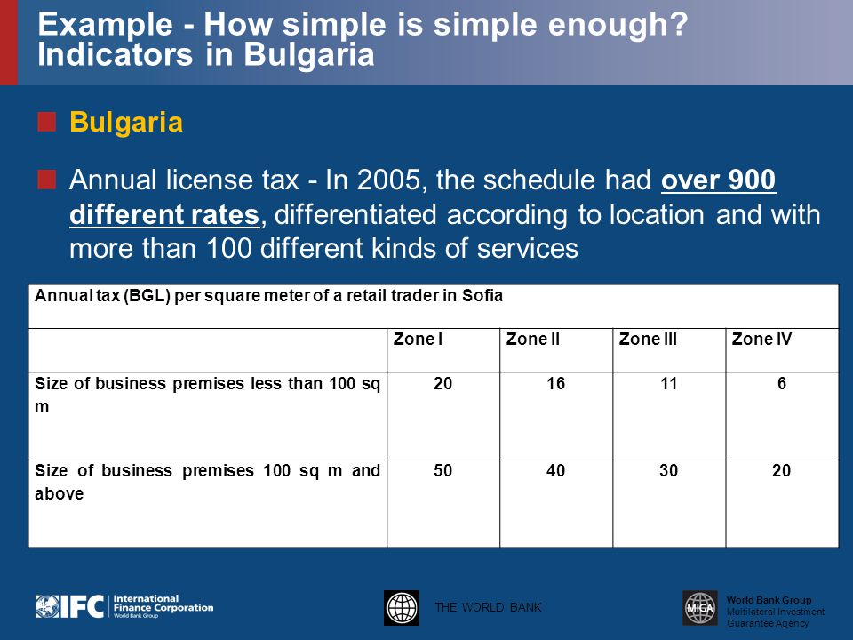 THE WORLD BANK World Bank Group Multilateral Investment Guarantee Agency Example - How simple is simple enough.