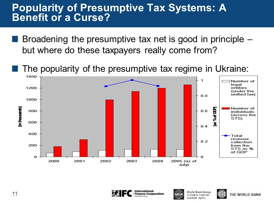 THE WORLD BANK World Bank Group Multilateral Investment Guarantee Agency Broadening the presumptive tax net is good in principle – but where do these taxpayers really come from.