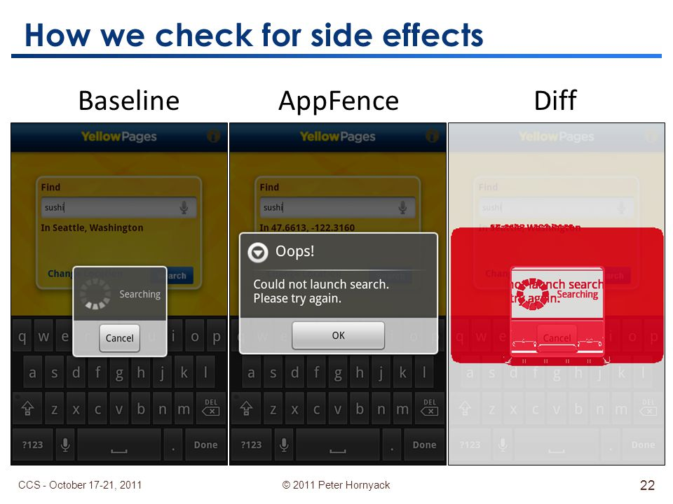 © 2011 Peter Hornyack How we check for side effects BaselineAppFence CCS - October 17-21, 2011 22 Diff