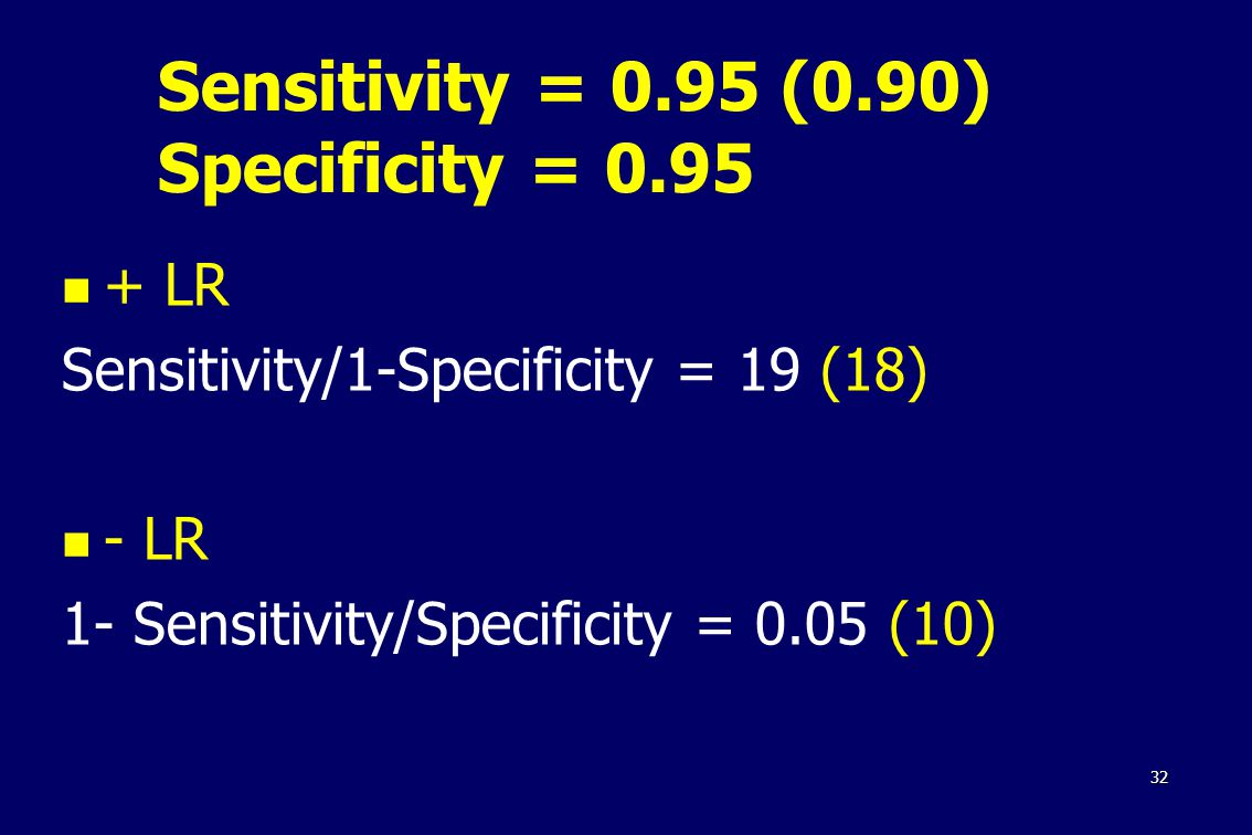 32 Sensitivity = 0.95 (0.90) Specificity = LR Sensitivity/1-Specificity = 19 (18) - LR 1- Sensitivity/Specificity = 0.05 (10)