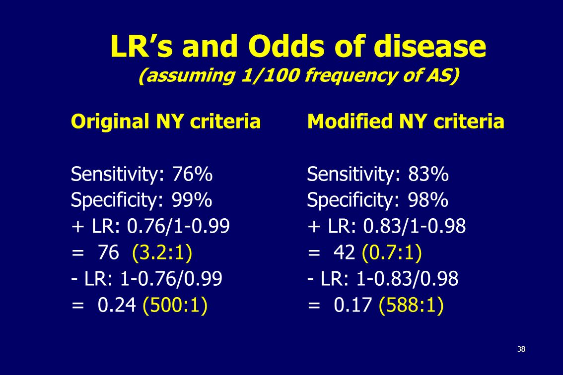 38 LR's and Odds of disease (assuming 1/100 frequency of AS) Original NY criteria Sensitivity: 76% Specificity: 99% + LR: 0.76/ = 76 (3.2:1) - LR: /0.99 = 0.24 (500:1) Modified NY criteria Sensitivity: 83% Specificity: 98% + LR: 0.83/ = 42 (0.7:1) - LR: /0.98 = 0.17 (588:1)