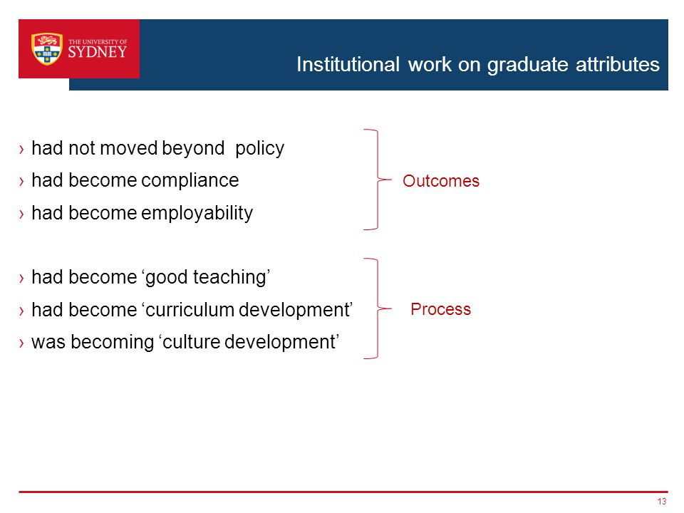 Institutional work on graduate attributes ›had not moved beyond policy ›had become compliance ›had become employability ›had become 'good teaching' ›h