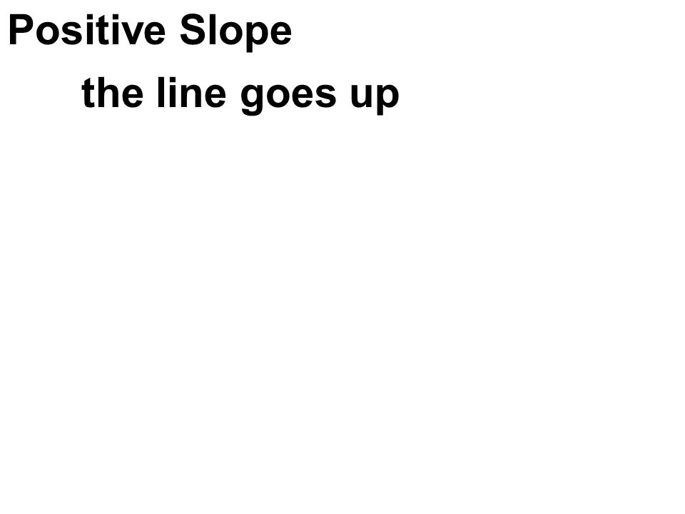 Positive Slope the line goes up