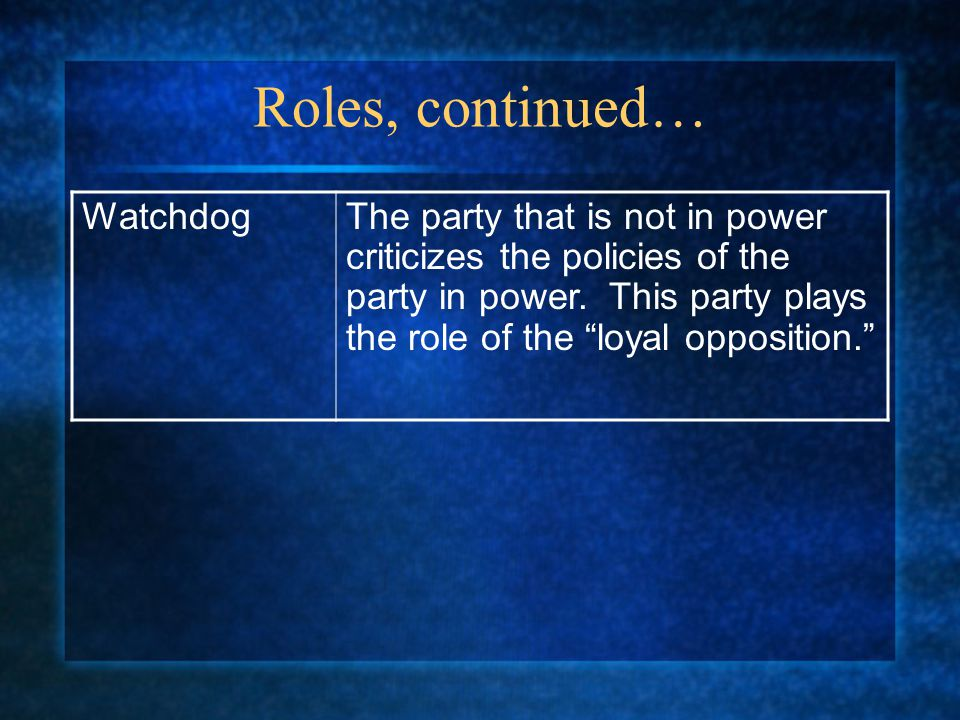 Question: Which role of a political party do you think most influences the political process?