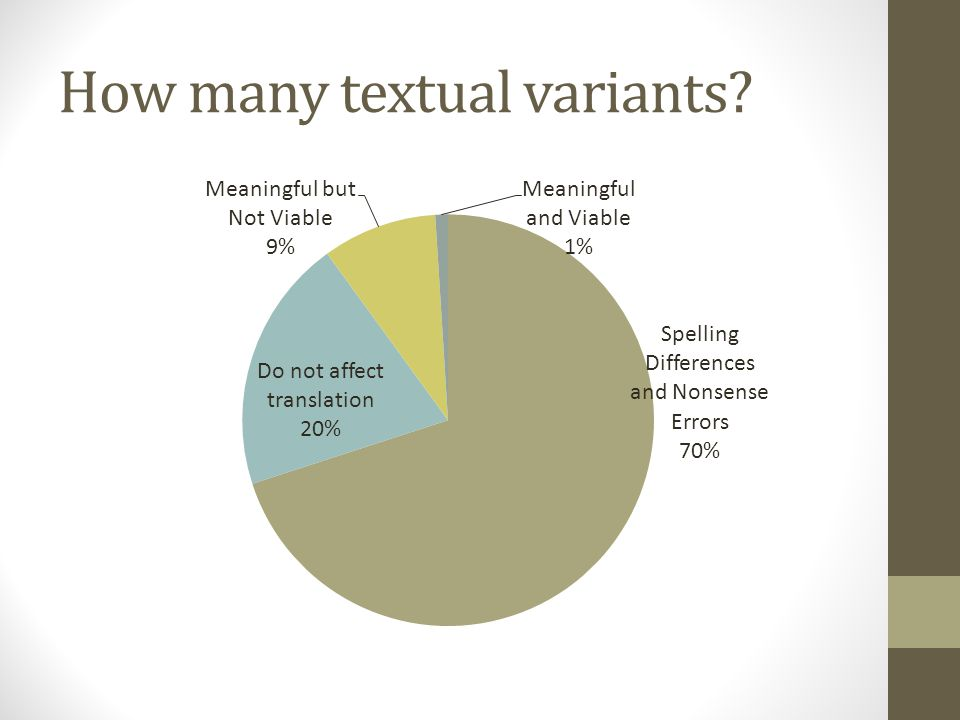 How many textual variants