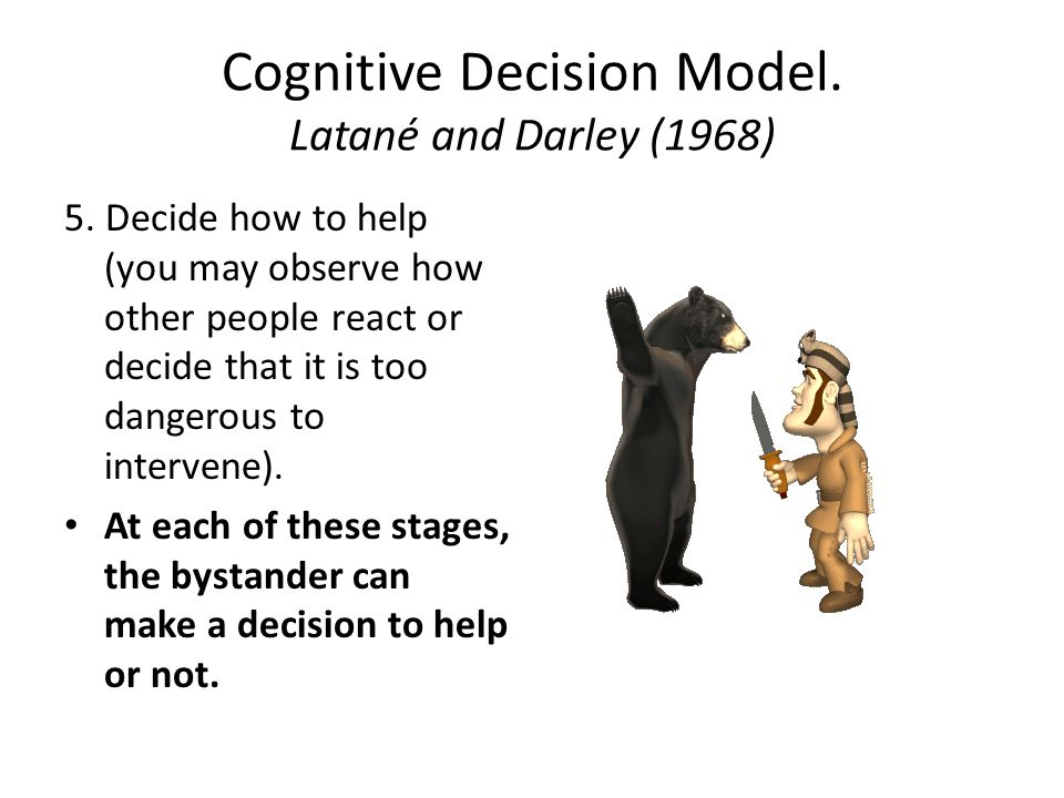 Cognitive Decision Model. Latané and Darley (1968) 5.