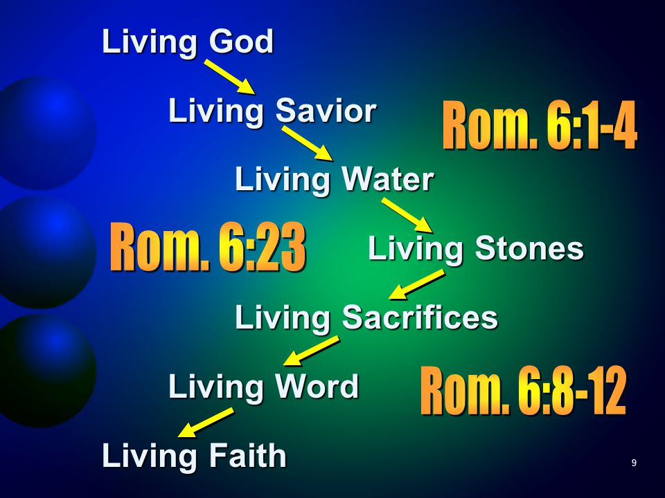 9 Living God Living Savior Living Water Living Stones Living Sacrifices Living Word Living Faith