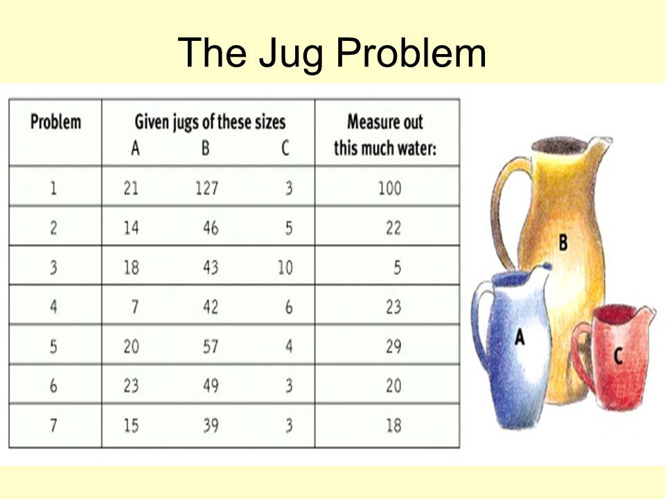 The Jug Problem