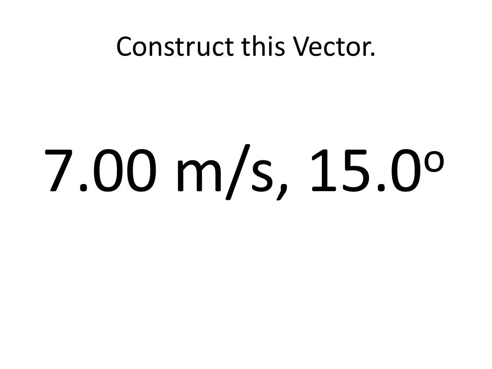 Construct this Vector. 7.00 m/s, 15.0 o