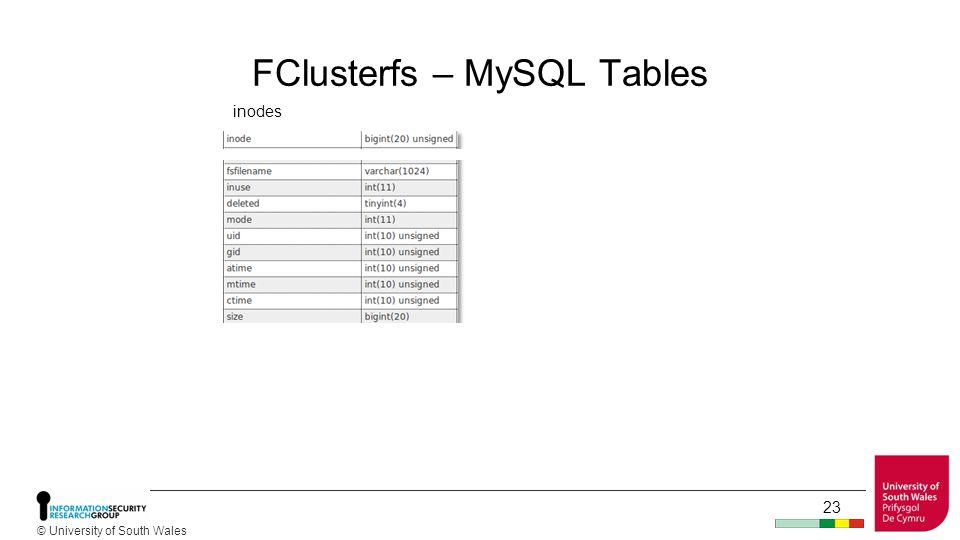 © University of South Wales FClusterfs 22 Host B ftp Server File2 File3 FClusterfs Mount File1 File2 File3 Host A FClusterfs Mount File1 File2 File3 f