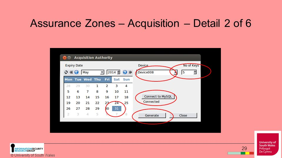 © University of South Wales 28 Assurance Zones – Acquisition – Detail 1 of 6