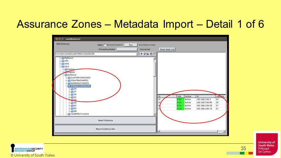 © University of South Wales Assurance Zones Metadata Import/Load Balancing - Overview 1.The File directory SIP is imported by decrypting with the one-time key generated for the Acquisition.