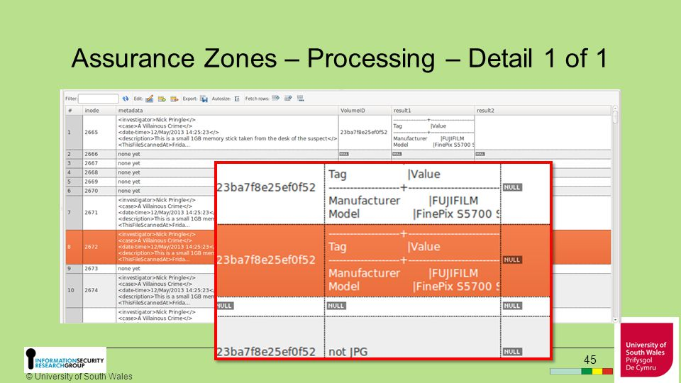© University of South Wales Assurance Zones – Processing - Overview 44 1.Using the processing table, a standard set of tasks is run on the data stored