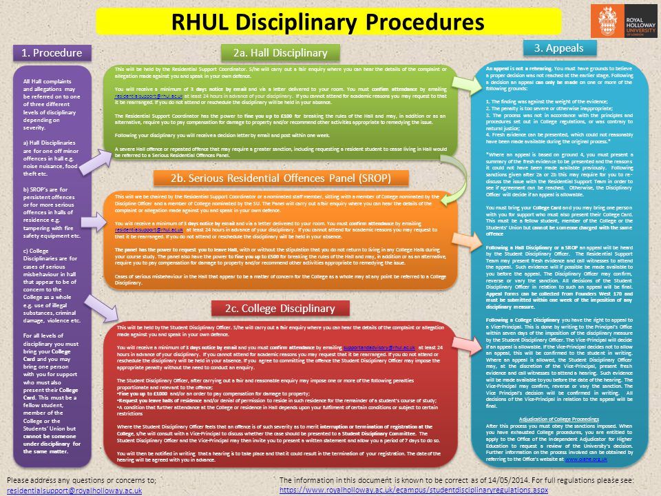 2b. Serious Residential Offences Panel (SROP) RHUL Disciplinary Procedures 2a. Hall Disciplinary This will be held by the Residential Support Coordina