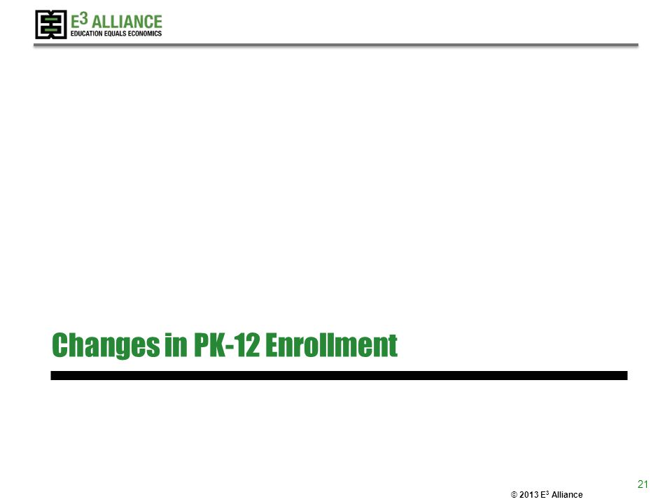 © 2013 E 3 Alliance Changes in PK-12 Enrollment 21