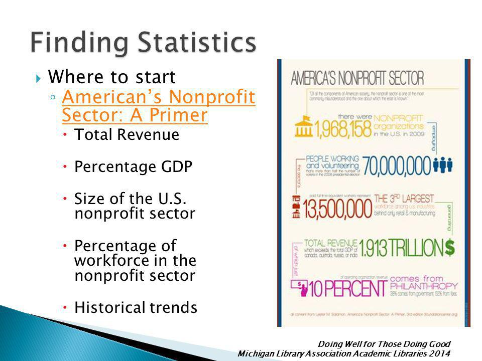 Doing Well for Those Doing Good Michigan Library Association Academic Libraries 2014  Where to start ◦ American's Nonprofit Sector: A Primer American's Nonprofit Sector: A Primer  Total Revenue  Percentage GDP  Size of the U.S.
