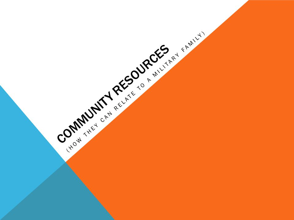 COMMUNITY RESOURCES (HOW THEY CAN RELATE TO A MILITARY FAMILY)