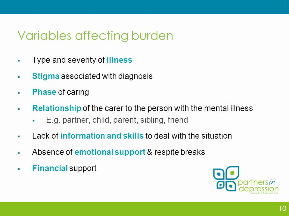 Variables affecting burden  Type and severity of illness  Stigma associated with diagnosis  Phase of caring  Relationship of the carer to the person with the mental illness  E.g.