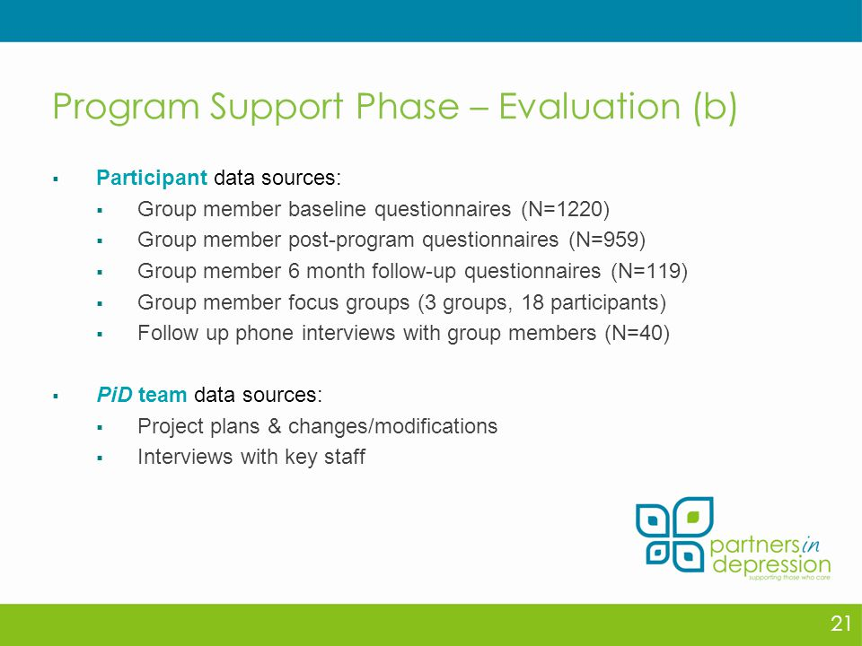 Program Support Phase – Evaluation (b)  Participant data sources:  Group member baseline questionnaires (N=1220)  Group member post-program questionnaires (N=959)  Group member 6 month follow-up questionnaires (N=119)  Group member focus groups (3 groups, 18 participants)  Follow up phone interviews with group members (N=40)  PiD team data sources:  Project plans & changes/modifications  Interviews with key staff 21