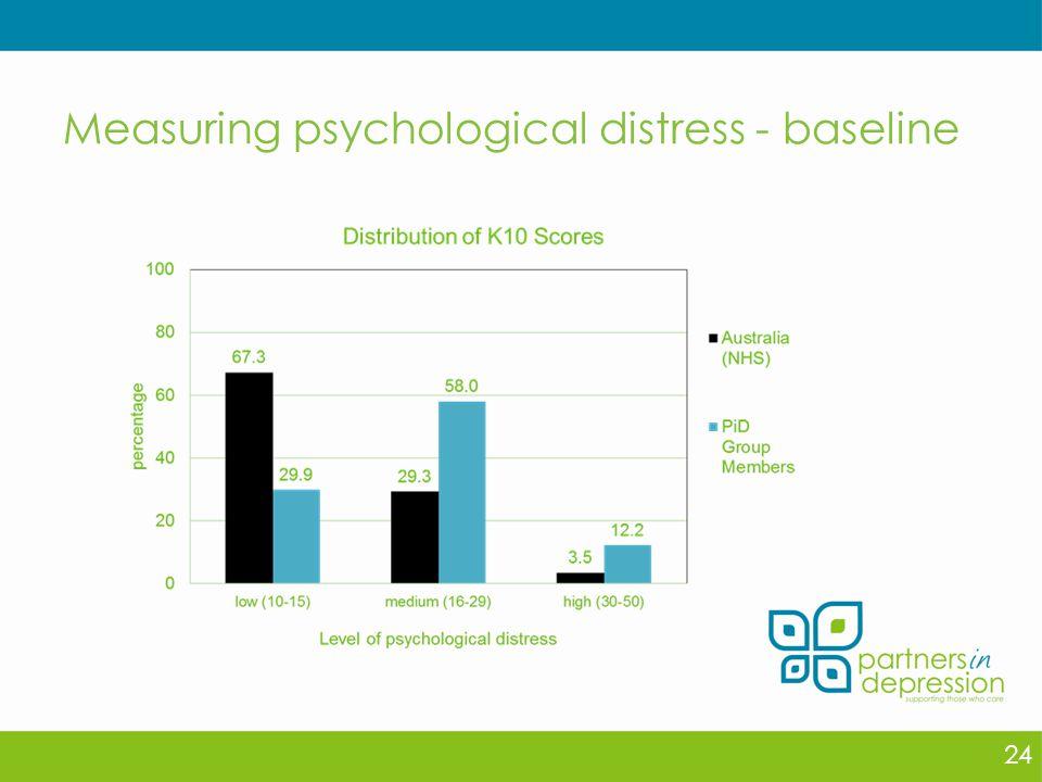 Measuring psychological distress - baseline 24