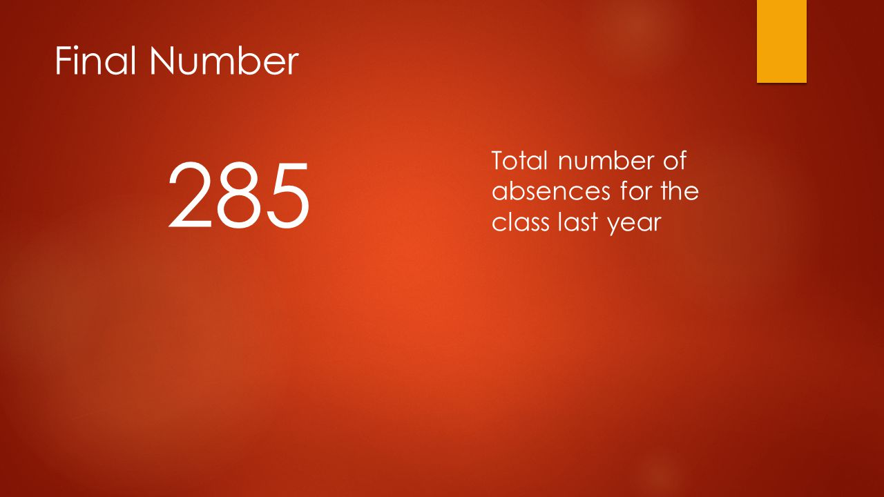 Final Number 285 Total number of absences for the class last year