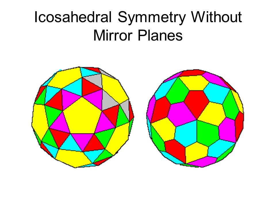 Icosahedral Symmetry Without Mirror Planes