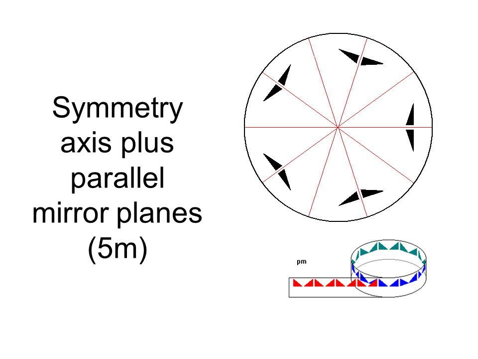 Symmetry axis plus parallel mirror planes (5m)