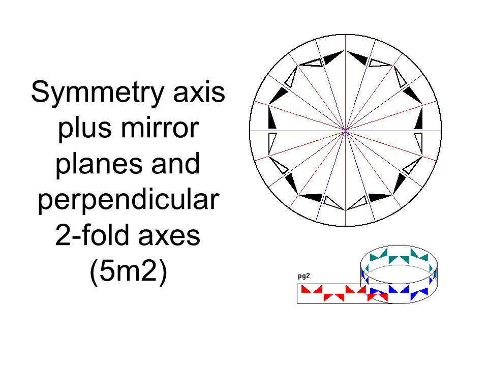 Symmetry axis plus mirror planes and perpendicular 2-fold axes (5m2)