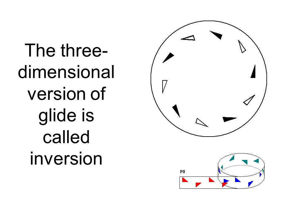 The three- dimensional version of glide is called inversion