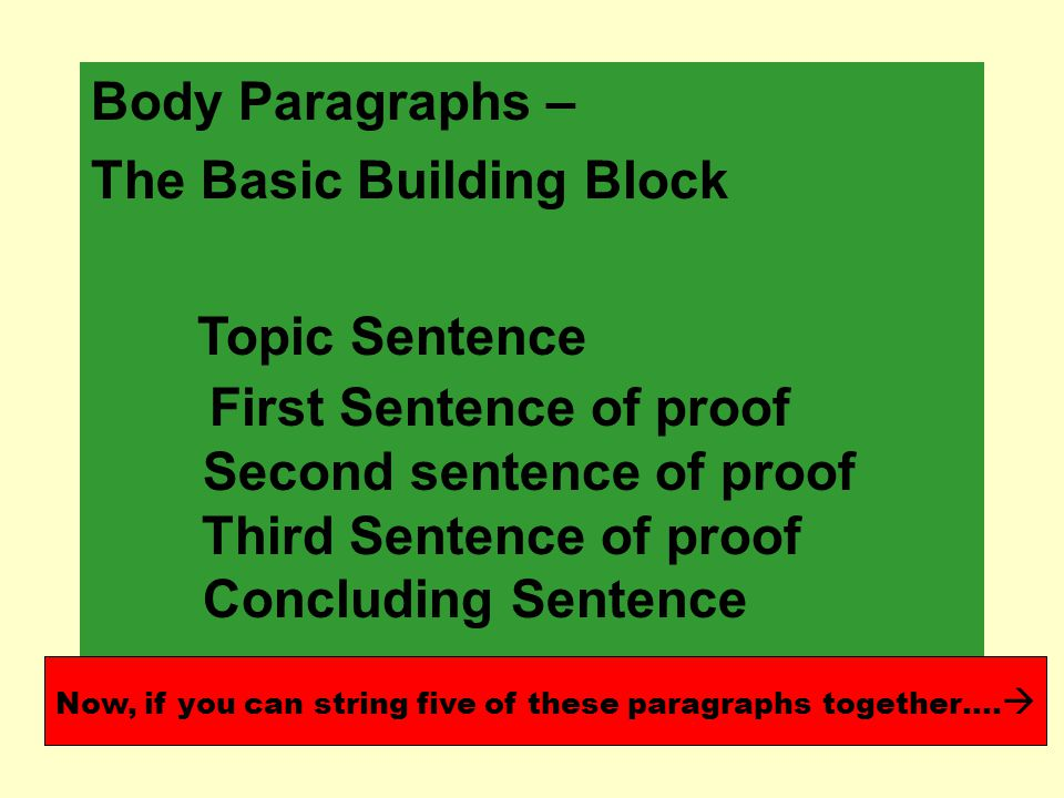 Body Paragraphs – The Basic Building Block Topic Sentence First Sentence of proof  Second sentence of proof  Third Sentence of proof  Concluding Sentence Now, if you can string five of these paragraphs together….