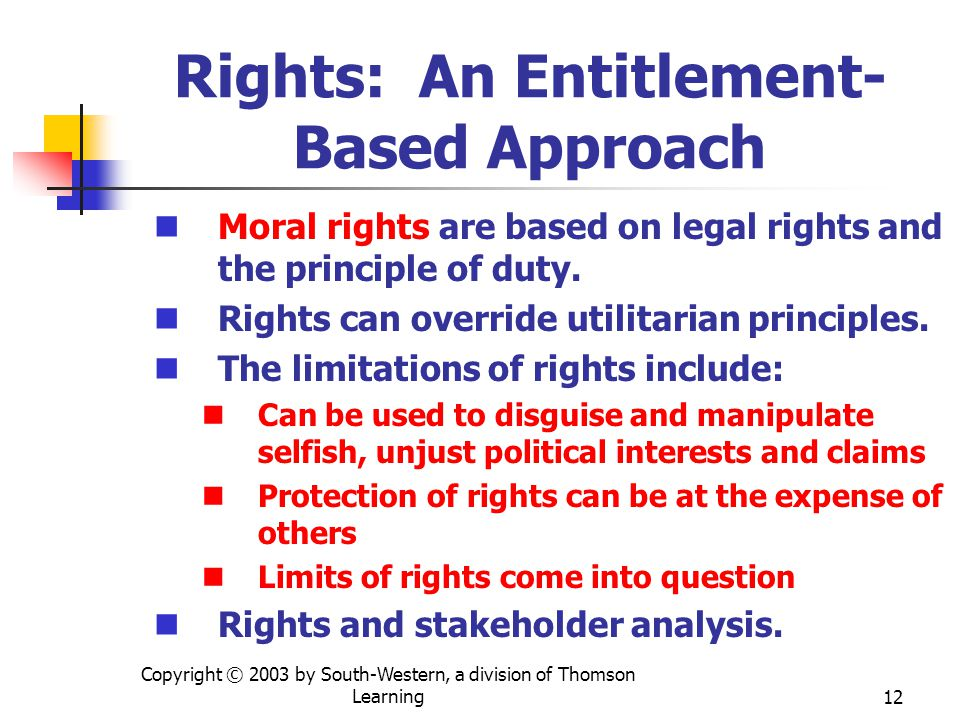 Copyright © 2003 by South-Western, a division of Thomson Learning12 Rights: An Entitlement- Based Approach Moral rights are based on legal rights and