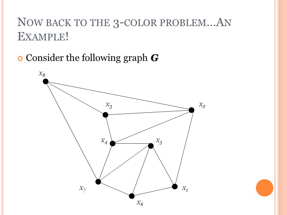 N OW BACK TO THE 3- COLOR PROBLEM …A N E XAMPLE .
