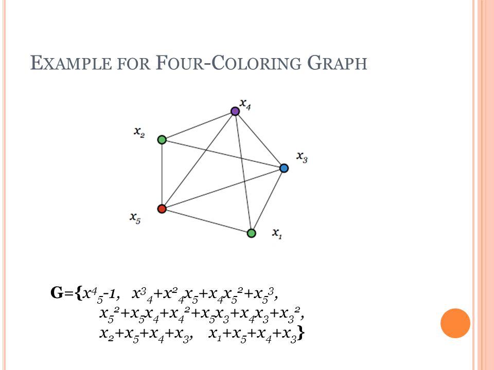 E XAMPLE FOR F OUR -C OLORING G RAPH G={x 4 5 -1, x 3 4 +x 2 4 x 5 +x 4 x 5 2 +x 5 3, x 5 2 +x 5 x 4 +x 4 2 +x 5 x 3 +x 4 x 3 +x 3 2, x 2 +x 5 +x 4 +x 3, x 1 +x 5 +x 4 +x 3 }