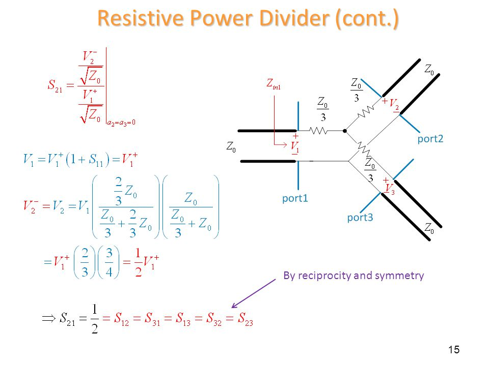 By reciprocity and symmetry 15 Resistive Power Divider (cont.)
