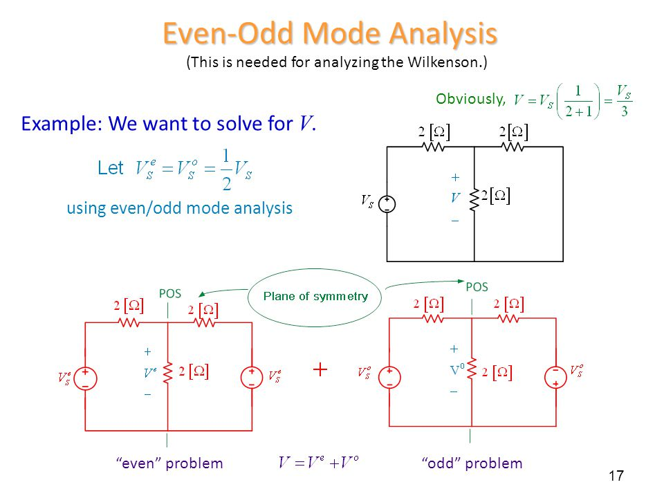 """Even-Odd Mode Analysis Obviously, Example: We want to solve for V. using even/odd mode analysis """"odd"""" problem""""even"""" problem 17 (This is needed for ana"""