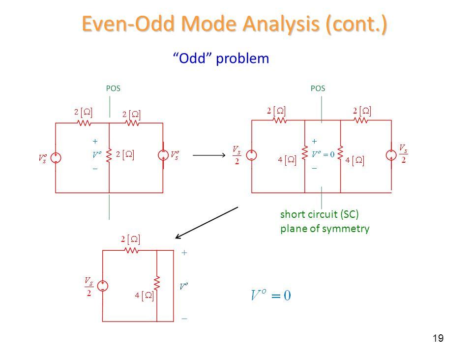"""Odd"" problem short circuit (SC) plane of symmetry 19 Even-Odd Mode Analysis (cont.)"