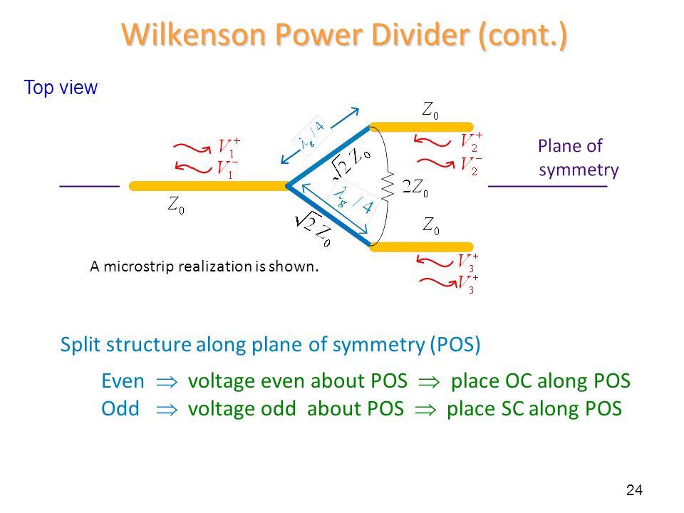 Top view Split structure along plane of symmetry (POS) Even  voltage even about POS  place OC along POS Odd  voltage odd about POS  place SC along