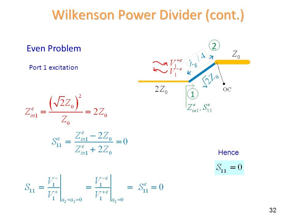 32 Wilkenson Power Divider (cont.) Hence Even Problem Port 1 excitation