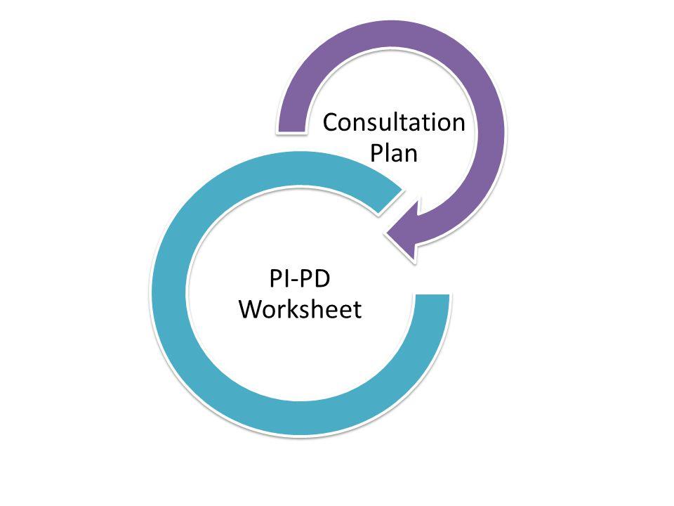 Consultation Plan PI-PD Worksheet