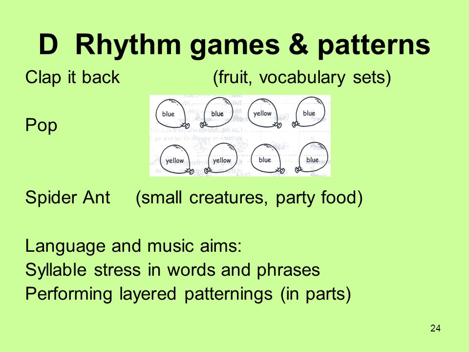 24 D Rhythm games & patterns Clap it back(fruit, vocabulary sets) Pop Spider Ant (small creatures, party food) Language and music aims: Syllable stress in words and phrases Performing layered patternings (in parts)