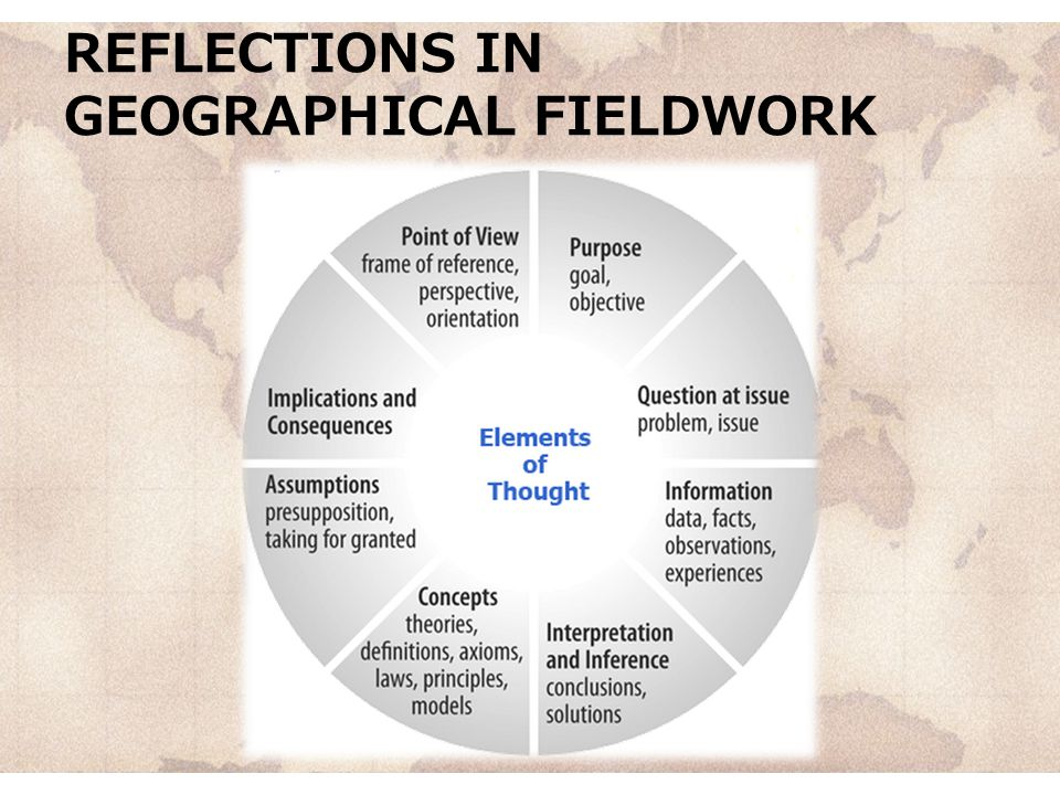 REFLECTIONS IN GEOGRAPHICAL FIELDWORK