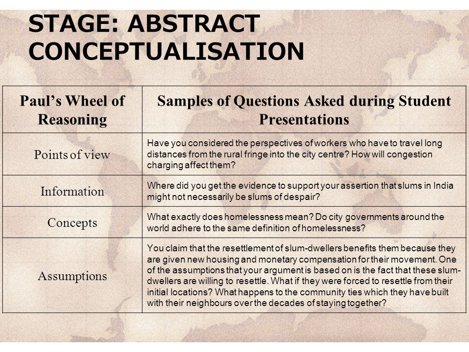 STAGE: ABSTRACT CONCEPTUALISATION Paul's Wheel of Reasoning Samples of Questions Asked during Student Presentations Points of view Have you considered the perspectives of workers who have to travel long distances from the rural fringe into the city centre.