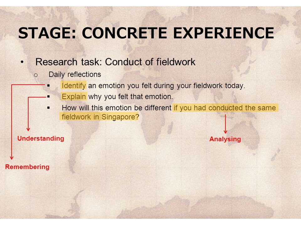 STAGE: CONCRETE EXPERIENCE Research task: Conduct of fieldwork o Daily reflections  Identify an emotion you felt during your fieldwork today.