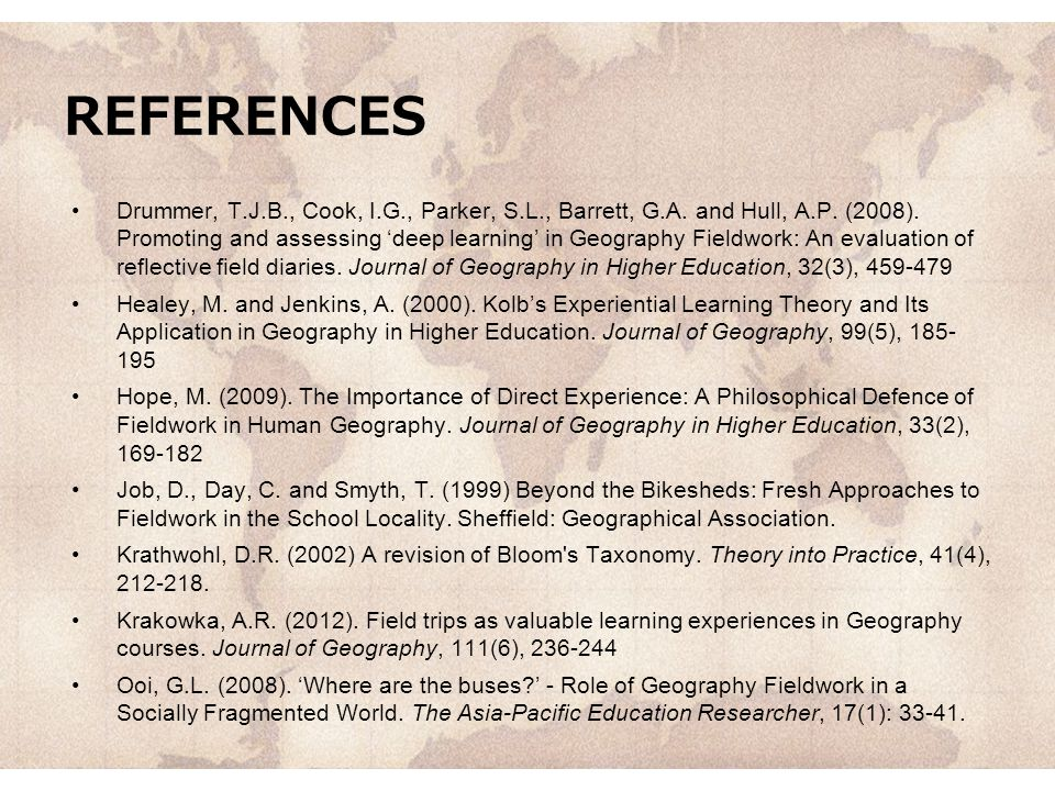 REFERENCES Drummer, T.J.B., Cook, I.G., Parker, S.L., Barrett, G.A. and Hull, A.P. (2008). Promoting and assessing 'deep learning' in Geography Fieldw