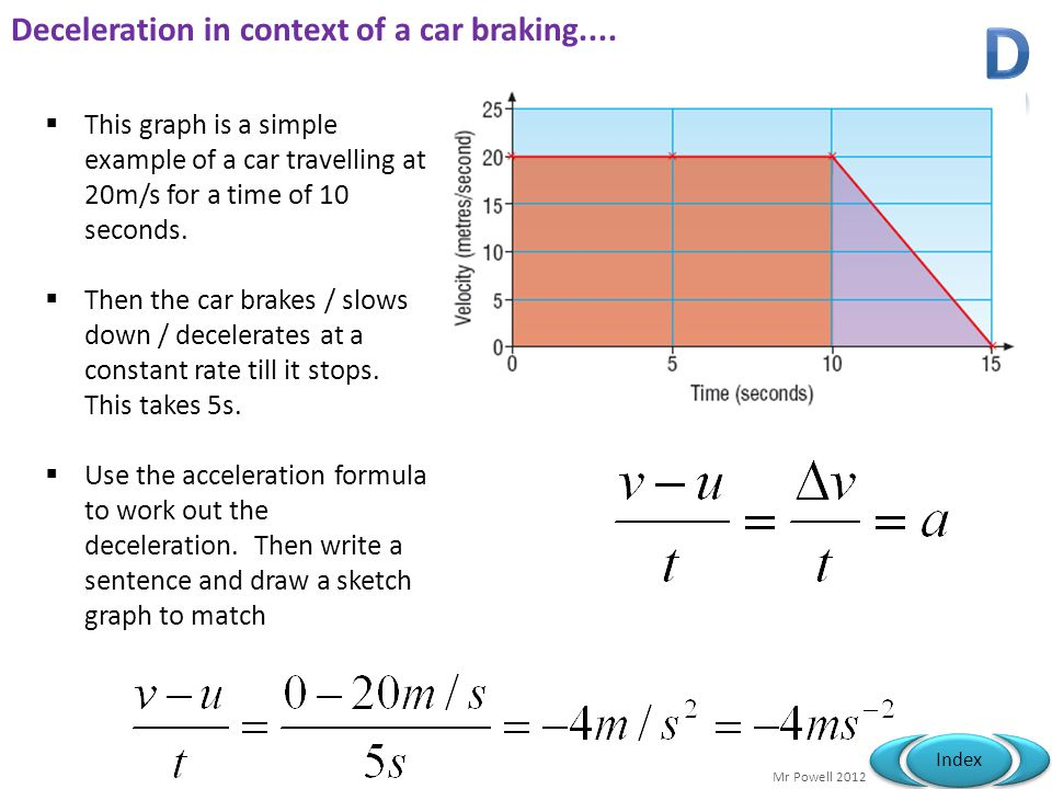 Mr Powell 2012 Index Deceleration in context of a car braking....
