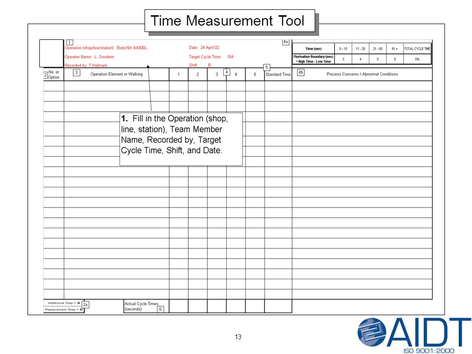 13 Time Measurement Tool