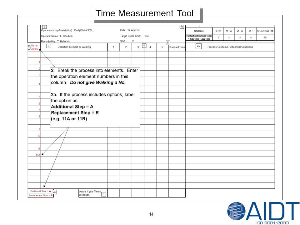 14 Time Measurement Tool